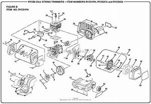 Homelite Ry251ph 25cc String Trimmer Parts Diagram For