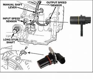 If You Have A P0717 Input  Turbine Speed Sensor Circuit No