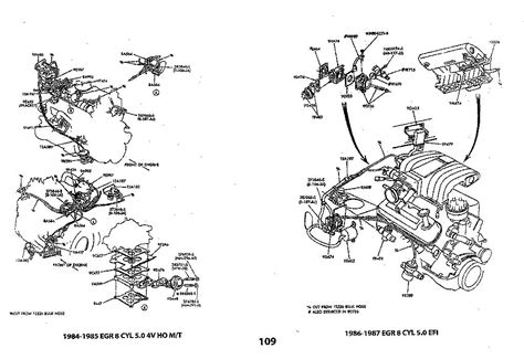 1987 ford mustang parts diagrams wiring diagram for free