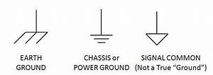 How Does Connection To Ground Completes Electrical Circuit
