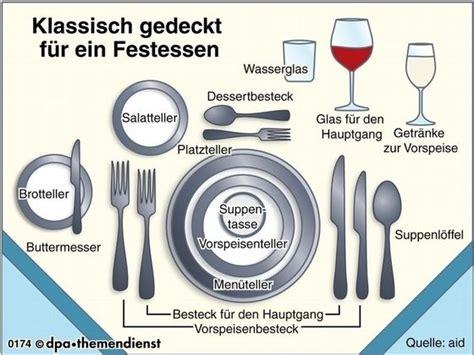 Richtig Tisch Decken by Tisch Decken αναζήτηση Tischdeko Tisch