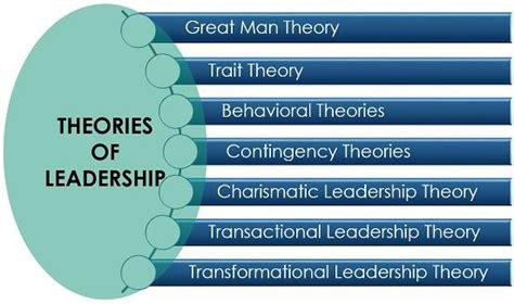 theories  leadership definition