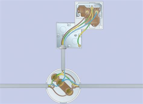 How Add More Electrical Sockets Ideas Advice Diy