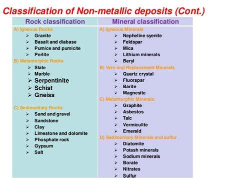 lecture concepts   nonrenewable nonmetallic mineral