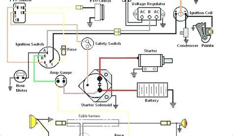 Cub Cadet Rzt 54 Wiring Diagram by Cub Cadet 102 Wiring Diagram Wiring Diagram