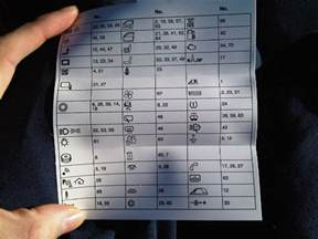 similiar e90 325i fuse diagram keywords diagram besides 2006 bmw e90 fuse box diagram on e90 fuse box diagram