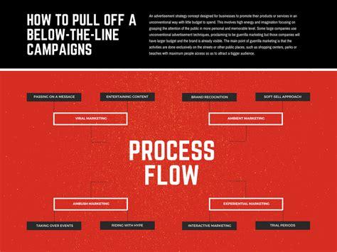 process flow maker design custom process