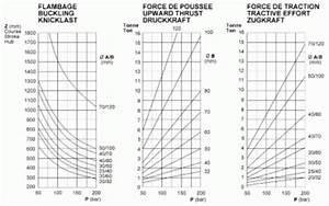 Volumen Zylinder Berechnen Liter : doppelwirkender zylinder 100 hub ~ Themetempest.com Abrechnung