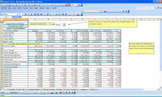 Finance Spreadsheets Excel Budgeting Financial Forecasting