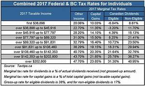 California Income Tax Rates For 2017 | Autos Post