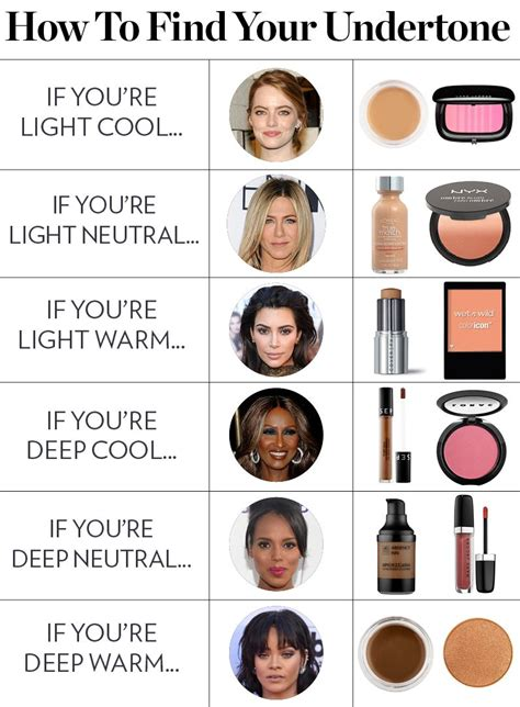 what gives skin its color breakdown how to find your skin s undertones