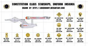 constitution class ship insignia by jbobroony on deviantart