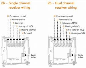 Hive Dual Channel Receiver Wiring Diagram