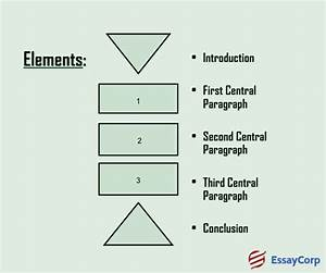 written reflective essay good essay writing websites essay on the importance of writing online