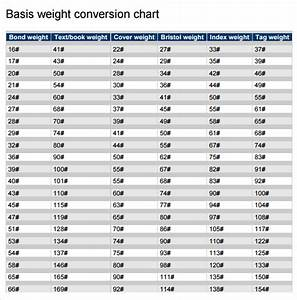 Kilograms And Pounds Conversion Chart 9 Sample Weight Conversion Charts Sample Templates