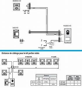 Interphone Vidéo Filaire Effet Miroir Extel Quattro 2 : schema branchement portier video extel ~ Edinachiropracticcenter.com Idées de Décoration