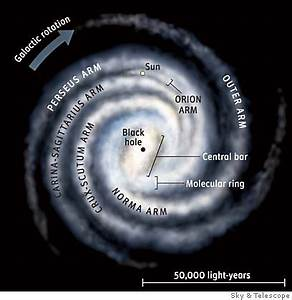 Ice ages linked to galactic position / Study finds Earth ...