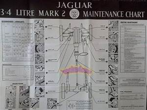 Jaguar Mkii Mk2 Mark 2 Mk Ii Shop Service Info Maintenance