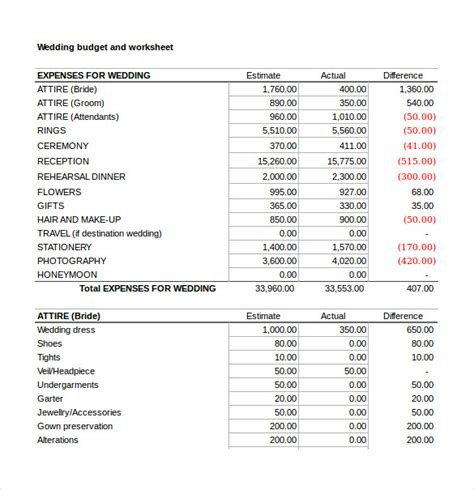 wedding budget template excel budget spreadsheet template 3 free excel documents free premium templates