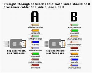 Cat 5 Crossover Wiring Diagram Picture