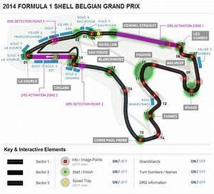 2014 Formula 1 Shell Belgian Grand Prix Circuit Diagram