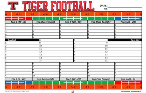 customized football charts