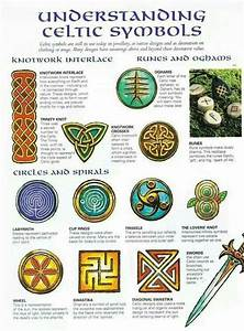 Scottish Symbols And Meanings Chart Celtic Symbols Meanings Ink Celtic Symbols Celtic