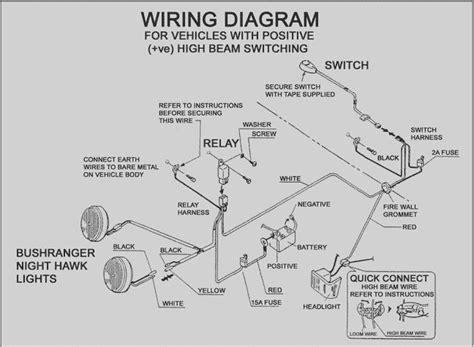 Best Images About Jeep Parts Diagrams Pinterest