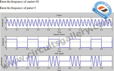 amplitude shift keying  modulation code  matlab