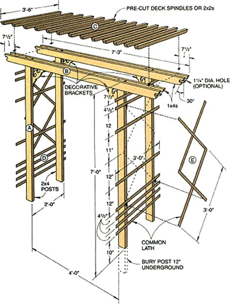 Garden Arch Blueprints by Garden Arbor Plans Kmworldblog