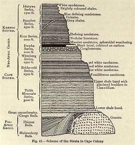 Field Notebook Geology