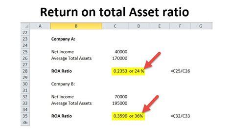 Return On Total Asset Ratio (formula, Examples