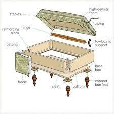 How To Build An Ottoman Frame image result for how to build an ottoman frame comfy