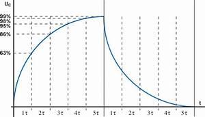 Widerstand Berechnen Reihenschaltung : kondensator im gleichstromkreis ~ Themetempest.com Abrechnung