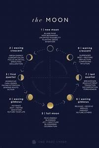 Lunar Guide