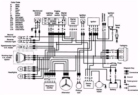 klf 300 wiring diagram kawasaki klf 300c wiring diagram images