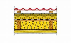 Aufsparrendämmung Zwischensparrendämmung Kombiniert : schallschutz dach schallschutz bild 8 ~ Eleganceandgraceweddings.com Haus und Dekorationen
