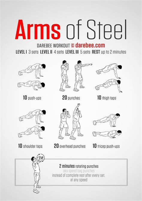 crossfit arm workout ideas  pinterest