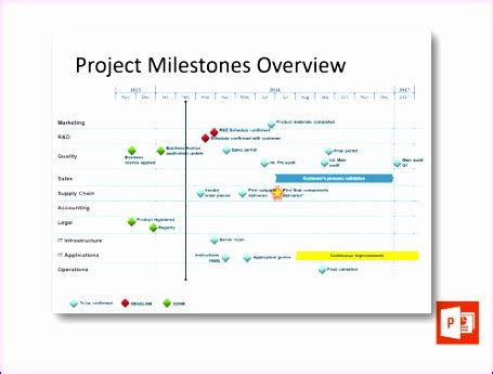 project planning templates excel exceltemplates