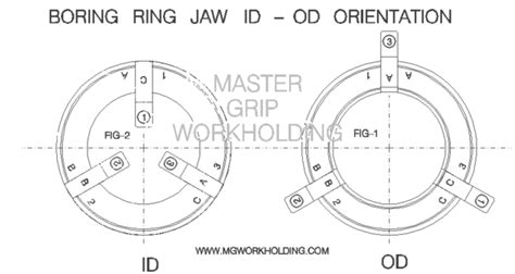 Master Adjustable Jaw Boring Ring Tl Type For 8