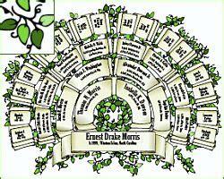 ancestor fan chart vines fill  data