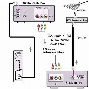 How To Hook Up Cable Tv Without A Box