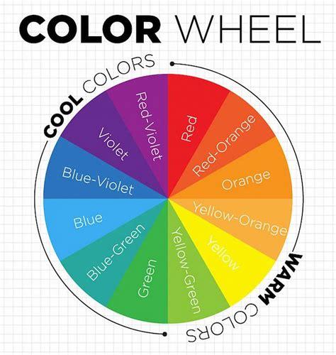 diy home interior decoart color theory basics the color wheel