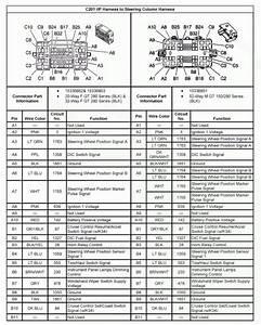 2003 Gmc Envoy Radio Wiring Diagram