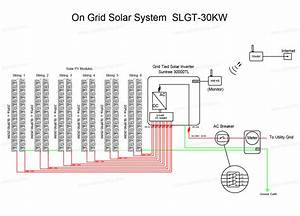 Grid-tie 3 Phase Solar System 30kw Commercial Solar Energy System Roof Mount Solar System