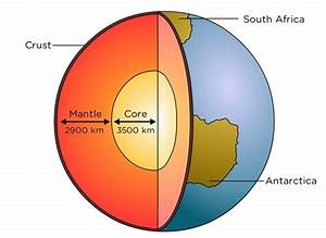 What Is The Lithosphere
