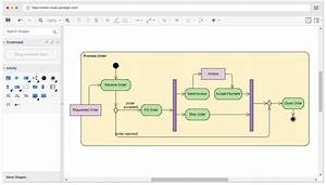 What Are The Best Free Windows Uml Tools