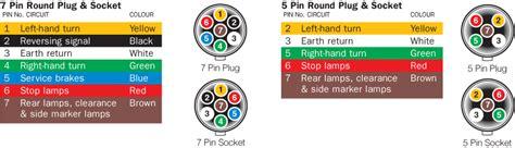 narva 7pin 5pin large round plug socket wiring diagram