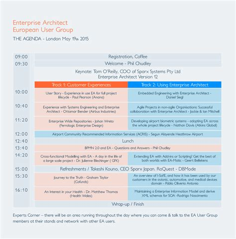 ea user group conference london preview agenda sparx