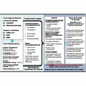 risk mitigation strategies and risk mitigation plan tips With risk and mitigation plan template